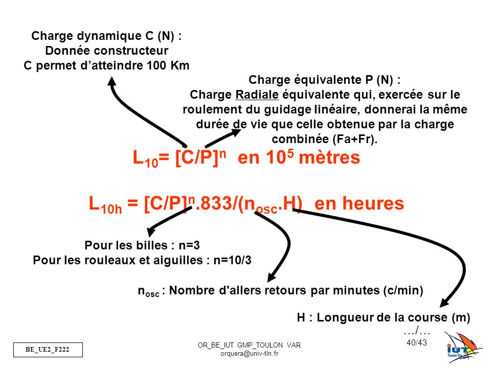 L10= [C/P]n en 105 mètres L10h = [C/P]n.833/(nosc.H) en heures